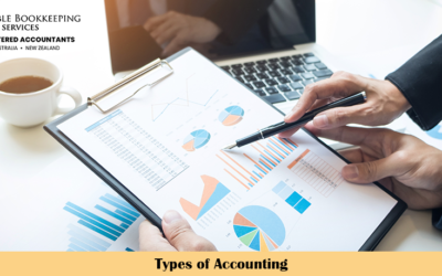 Types of Accounting: Management, Tax and Financial