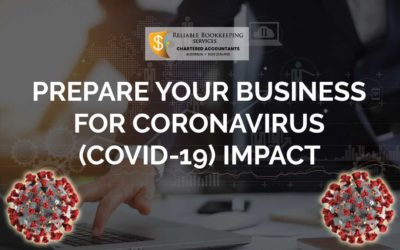 Steps to Prepare Your Business for CORONAVIRUS (COVID-19) Impact