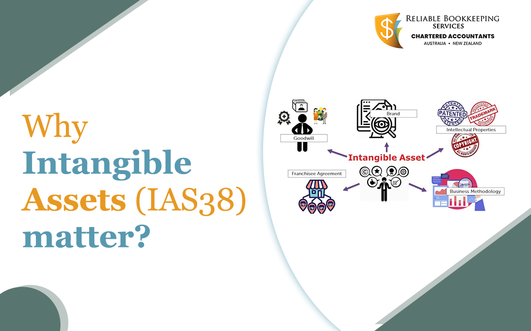 Why Intangible Assets (IAS38) matter?